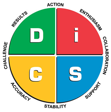 DiSC-Work